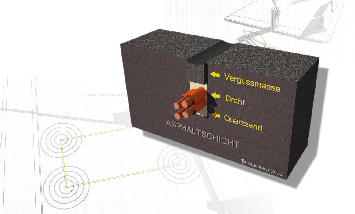 Induktionsschleifen für automatische Schranken